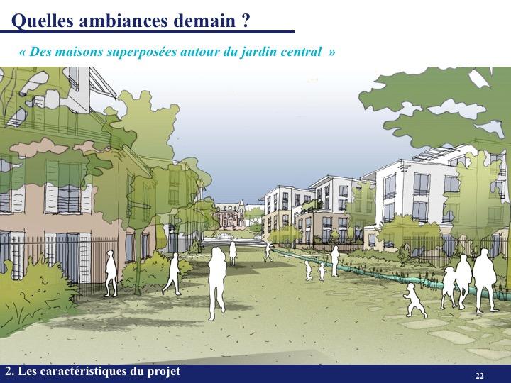 Le projet du futur quartier maurice clerc d voil ville for Castro architecte